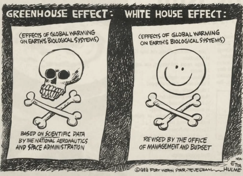 White House Effect