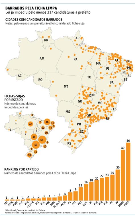 Leia matéria da Folha de S. Paulo