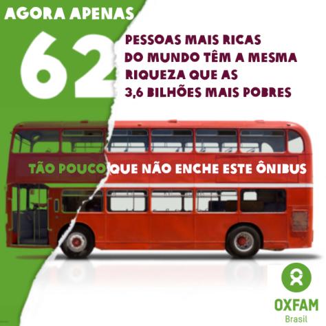 Siga: Oxfam Brasil