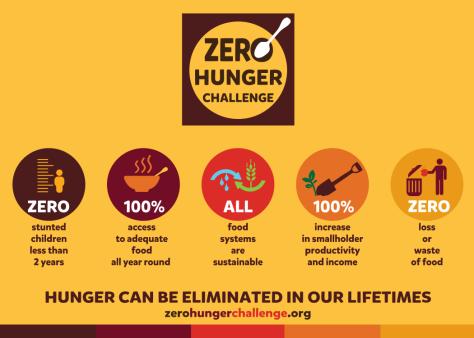 zerohunger-factsheet-1050x750px-E