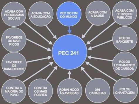 pec-241-5