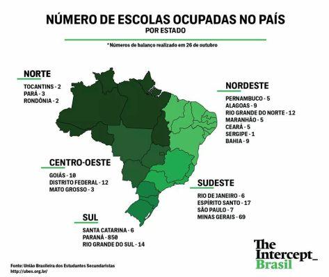 ocupas2